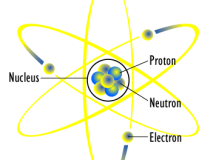 Atom diagram. Image: Fastfission